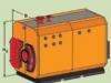 Kotli na olje-plin STADLER ZP